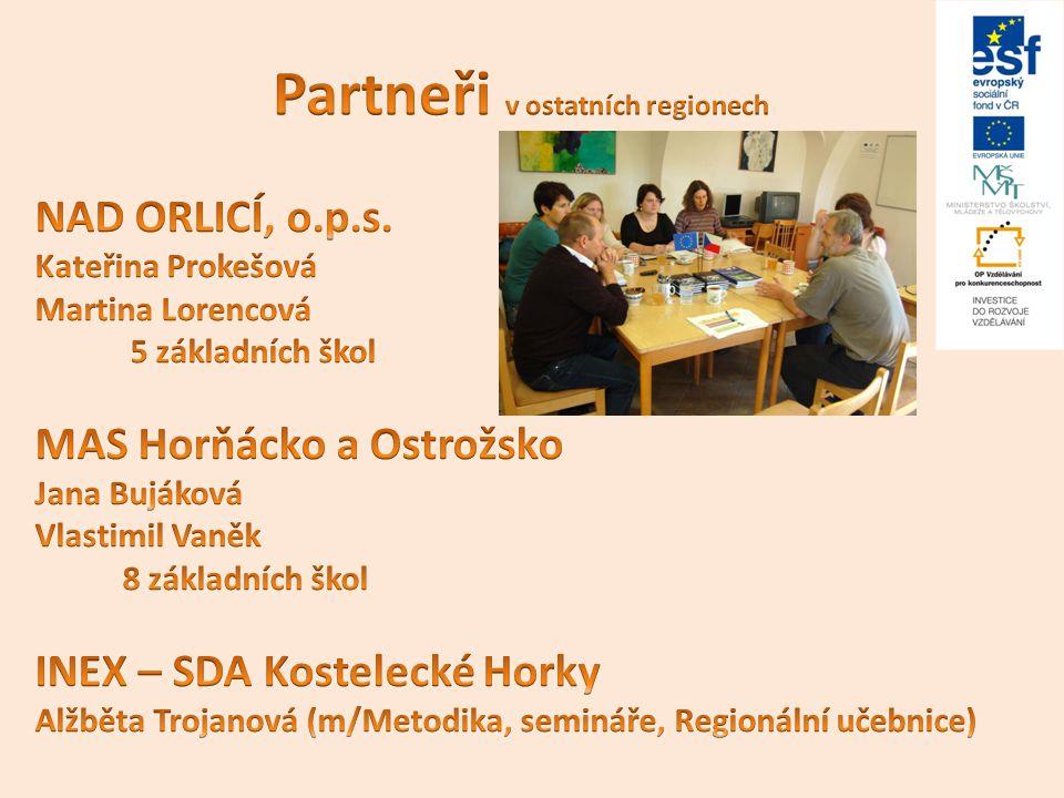 MAS Nad Orlicí Projekt Školy pro venkov: http://www.nadorlici.cz/skoly-pro-venkov.html Zapojené školy: o ZŠ Mistra Choceňského, Choceň (750 žáků) o ZŠ a MŠ Všestary (250 žáků) ve spolupráci se ZŠ a MŠ Hořiněvěs (24 žáků) o ZŠ a MŠ Voděrady (82 žáků) o ZŠ a MŠ Lhoty u Potštejna (75) o ZŠ a MŠ Čestice (25 žáků)