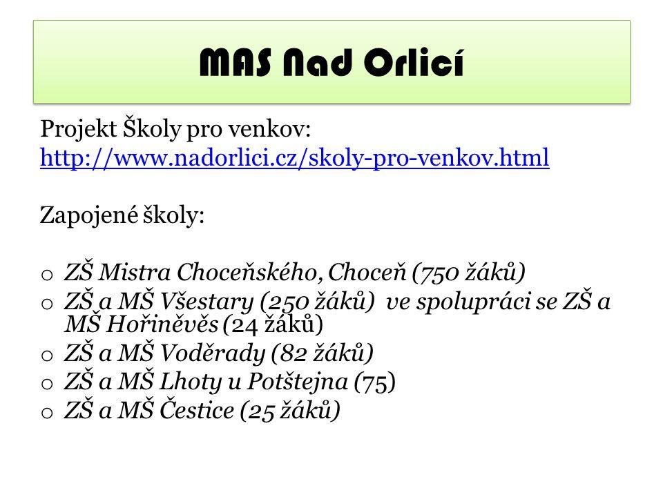 MAS Nad Orlicí Projekt Školy pro venkov: http://www.nadorlici.cz/skoly-pro-venkov.html Zapojené školy: o ZŠ Mistra Choceňského, Choceň (750 žáků) o ZŠ