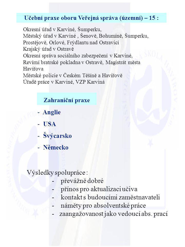 Učební praxe oboru Veřejná správa (územní) – 15 : Okresní úřad v Karviné, Šumperku, Městský úřad v Karviné, Šenově, Bohumíně, Šumperku, Prostějově, Or