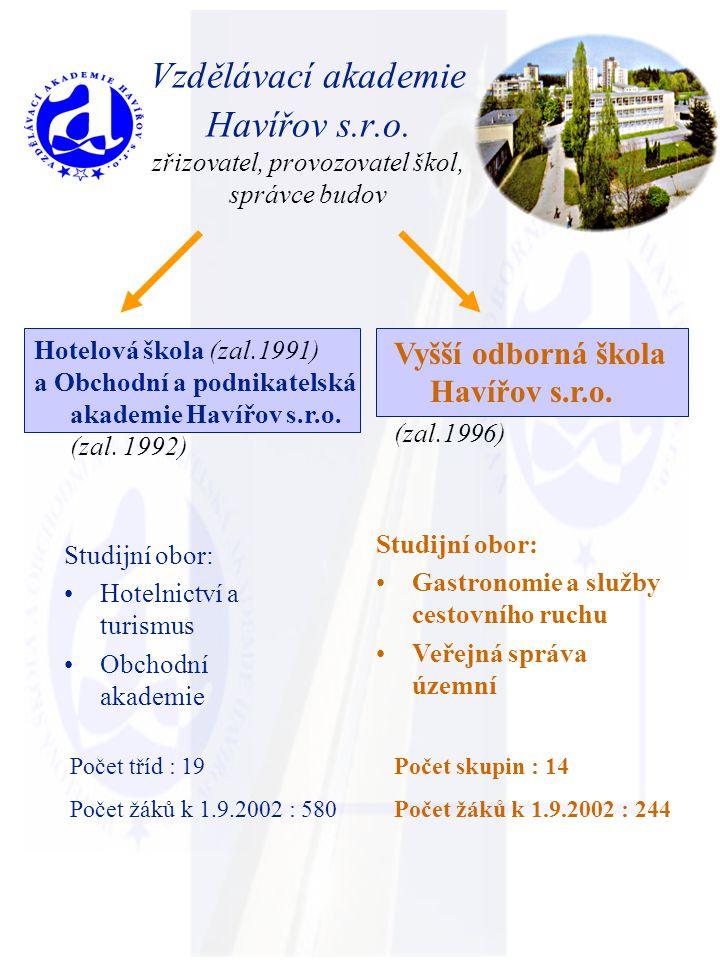 Vzdělávací akademie Havířov s.r.o. zřizovatel, provozovatel škol, správce budov Hotelová škola (zal.1991) a Obchodní a podnikatelská akademie Havířov