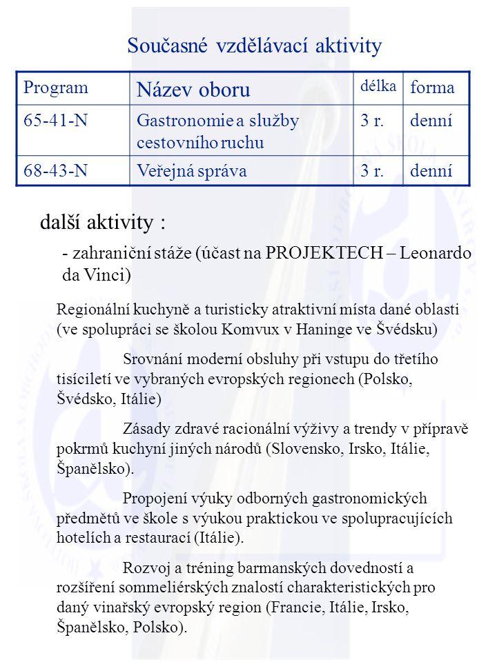 Současné vzdělávací aktivity Program Název oboru délka forma 65-41-NGastronomie a služby cestovního ruchu 3 r.denní 68-43-NVeřejná správa3 r.denní dal
