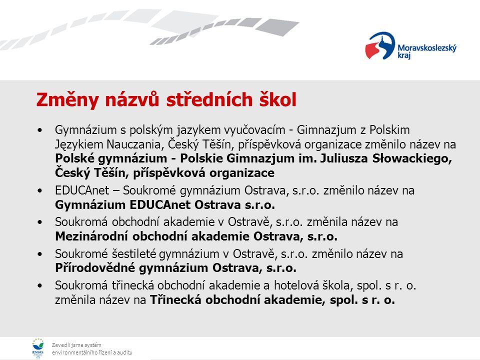 Zavedli jsme systém environmentálního řízení a auditu Změny názvů středních škol Gymnázium s polským jazykem vyučovacím ‑ Gimnazjum z Polskim Językiem Nauczania, Český Těšín, příspěvková organizace změnilo název na Polské gymnázium - Polskie Gimnazjum im.