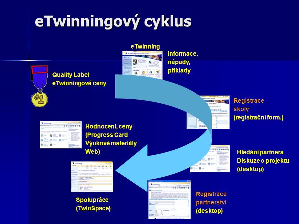 eTwinningový cyklus eTwinning Informace, nápady, příklady Registrace školy (registrační form.) Hledání partnera Diskuze o projektu (desktop) Registrace partnerství (desktop) Spolupráce (TwinSpace) Hodnocení, ceny (Progress Card Výukové materiály Web) Quality Label eTwinningové ceny