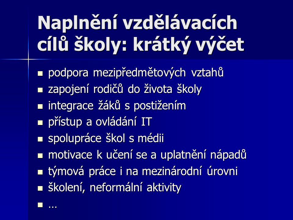 Internetové odkazy www.etwinning.cz – český portál programu eTwinning www.etwinning.cz – český portál programu eTwinning www.etwinning.cz www.etwinning.net – evropský portál programu eTwinning www.etwinning.net – evropský portál programu eTwinning www.etwinning.net www.eun.net – praktická křižovatka evropských škol www.eun.net – praktická křižovatka evropských škol www.eun.net futurum2005.eun.org – projekt, v němž se školy učí o dění v EU (možná výměna info) futurum2005.eun.org – projekt, v němž se školy učí o dění v EU (možná výměna info) futurum2005.eun.org myeurope.eun.org – sdílení zajímavostí evropských škol myeurope.eun.org – sdílení zajímavostí evropských škol myeurope.eun.org