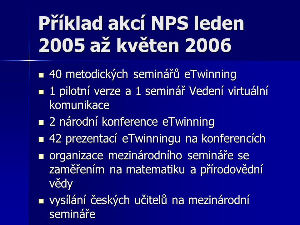 Příklad akcí NPS leden 2005 až květen 2006 40 metodických seminářů eTwinning 40 metodických seminářů eTwinning 1 pilotní verze a 1 seminář Vedení virtuální komunikace 1 pilotní verze a 1 seminář Vedení virtuální komunikace 2 národní konference eTwinning 2 národní konference eTwinning 42 prezentací eTwinningu na konferencích 42 prezentací eTwinningu na konferencích organizace mezinárodního semináře se zaměřením na matematiku a přírodovědní vědy organizace mezinárodního semináře se zaměřením na matematiku a přírodovědní vědy vysílání českých učitelů na mezinárodní semináře vysílání českých učitelů na mezinárodní semináře