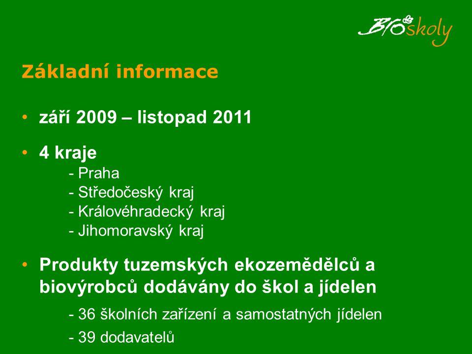 Základní informace září 2009 – listopad 2011 4 kraje - Praha - Středočeský kraj - Královéhradecký kraj - Jihomoravský kraj Produkty tuzemských ekozemě