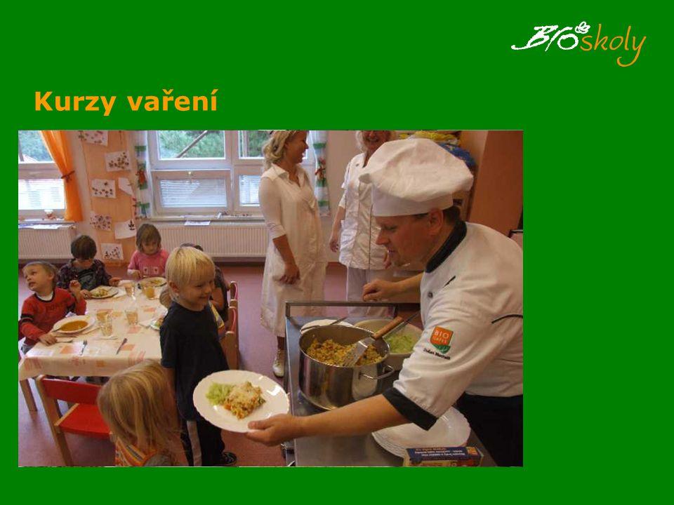 Kurzy vaření