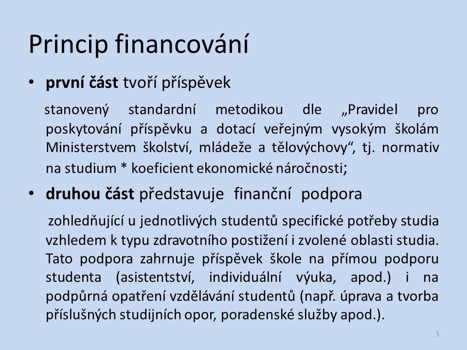"""3 Princip financování první část tvoří příspěvek stanovený standardní metodikou dle """"Pravidel pro poskytování příspěvku a dotací veřejným vysokým školám Ministerstvem školství, mládeže a tělovýchovy , tj."""