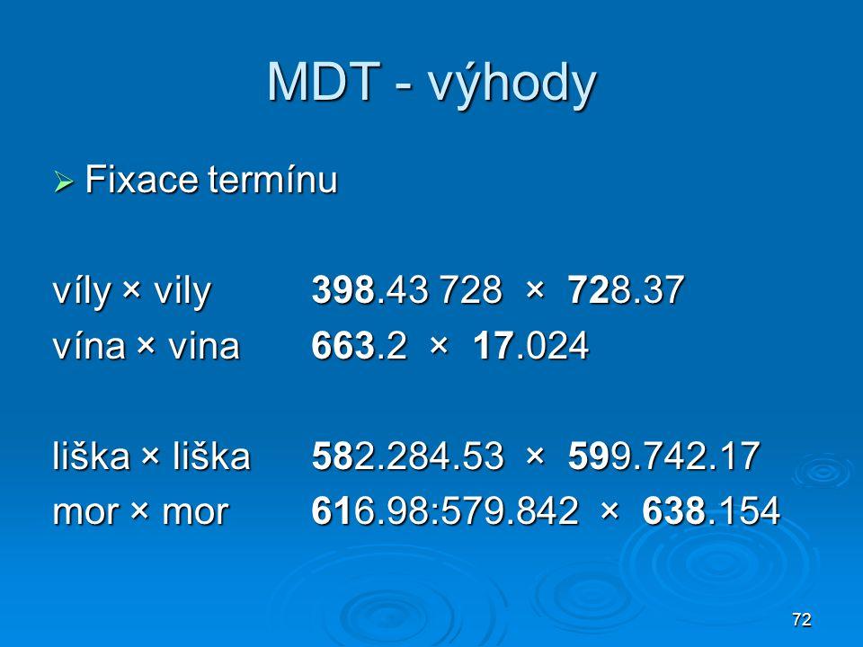 72 MDT - výhody  Fixace termínu víly × vily398.43 728 × 728.37 vína × vina663.2 × 17.024 liška × liška 582.284.53 × 599.742.17 mor × mor616.98:579.84