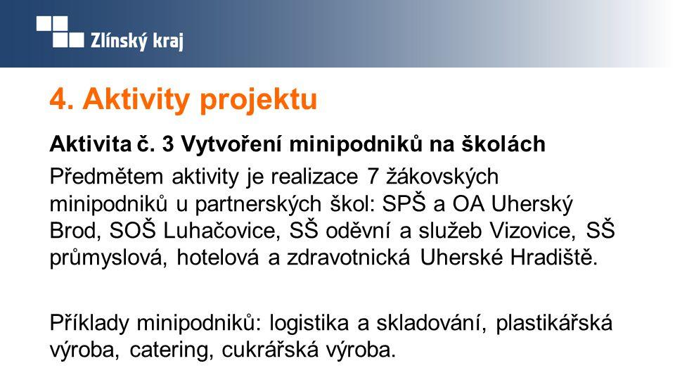 4. Aktivity projektu Aktivita č. 3 Vytvoření minipodniků na školách Předmětem aktivity je realizace 7 žákovských minipodniků u partnerských škol: SPŠ