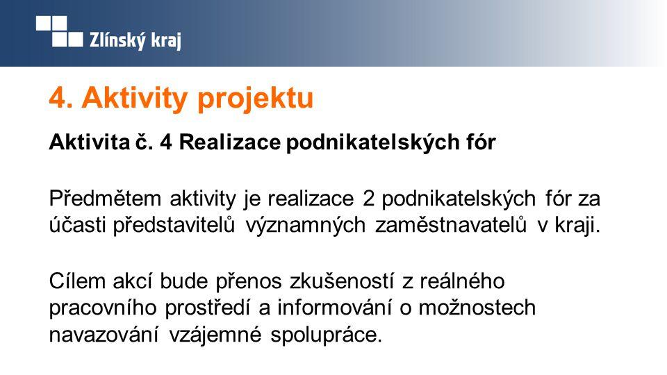 4. Aktivity projektu Aktivita č. 4 Realizace podnikatelských fór Předmětem aktivity je realizace 2 podnikatelských fór za účasti představitelů významn