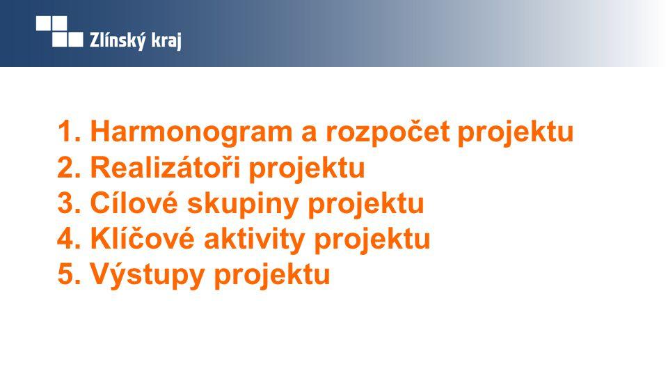 1. Harmonogram a rozpočet projektu 2. Realizátoři projektu 3. Cílové skupiny projektu 4. Klíčové aktivity projektu 5. Výstupy projektu