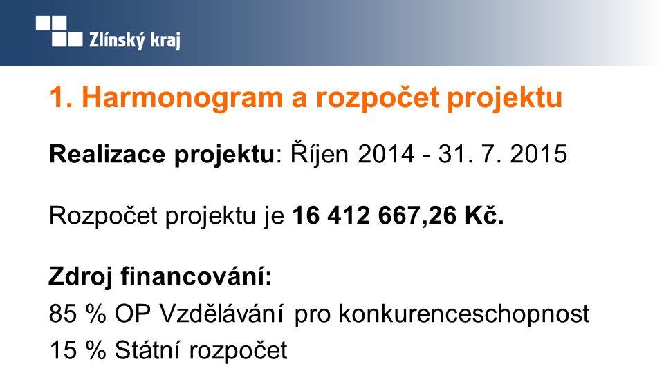 Realizace projektu: Říjen 2014 - 31. 7. 2015 Rozpočet projektu je 16 412 667,26 Kč. Zdroj financování: 85 % OP Vzdělávání pro konkurenceschopnost 15 %