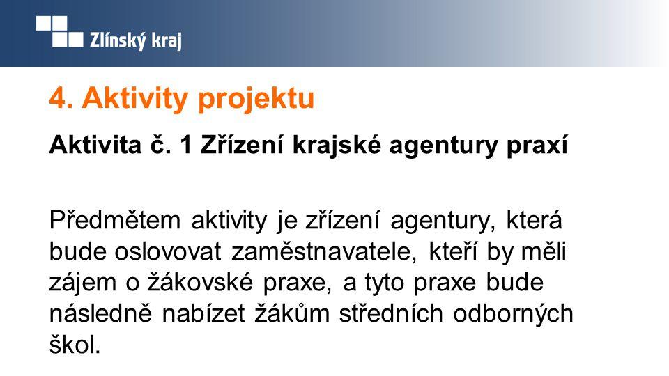 4. Aktivity projektu Aktivita č. 1 Zřízení krajské agentury praxí Předmětem aktivity je zřízení agentury, která bude oslovovat zaměstnavatele, kteří b