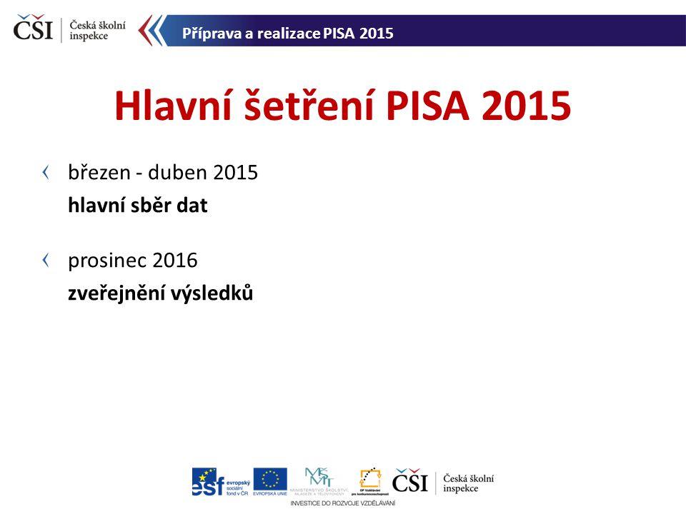 březen - duben 2015 hlavní sběr dat prosinec 2016 zveřejnění výsledků Hlavní šetření PISA 2015 Příprava a realizace PISA 2015