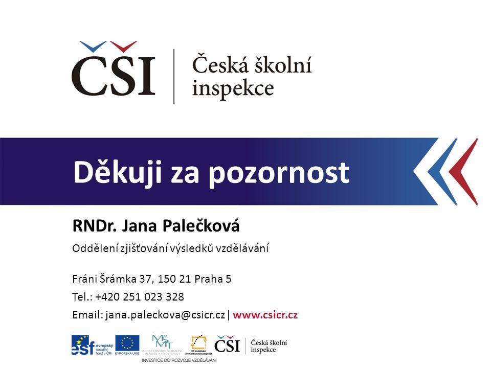 Děkuji za pozornost RNDr. Jana Palečková Oddělení zjišťování výsledků vzdělávání Fráni Šrámka 37, 150 21 Praha 5 Tel.: +420 251 023 328 Email: jana.pa