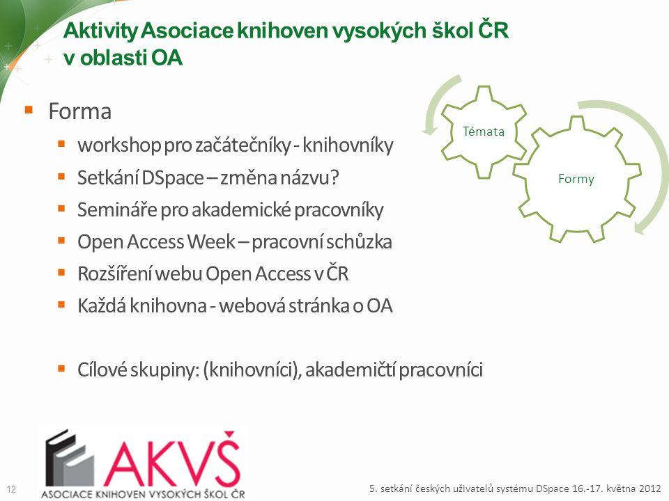 Formy Témata Aktivity Asociace knihoven vysokých škol ČR v oblasti OA  Forma  workshop pro začátečníky - knihovníky  Setkání DSpace – změna názvu.