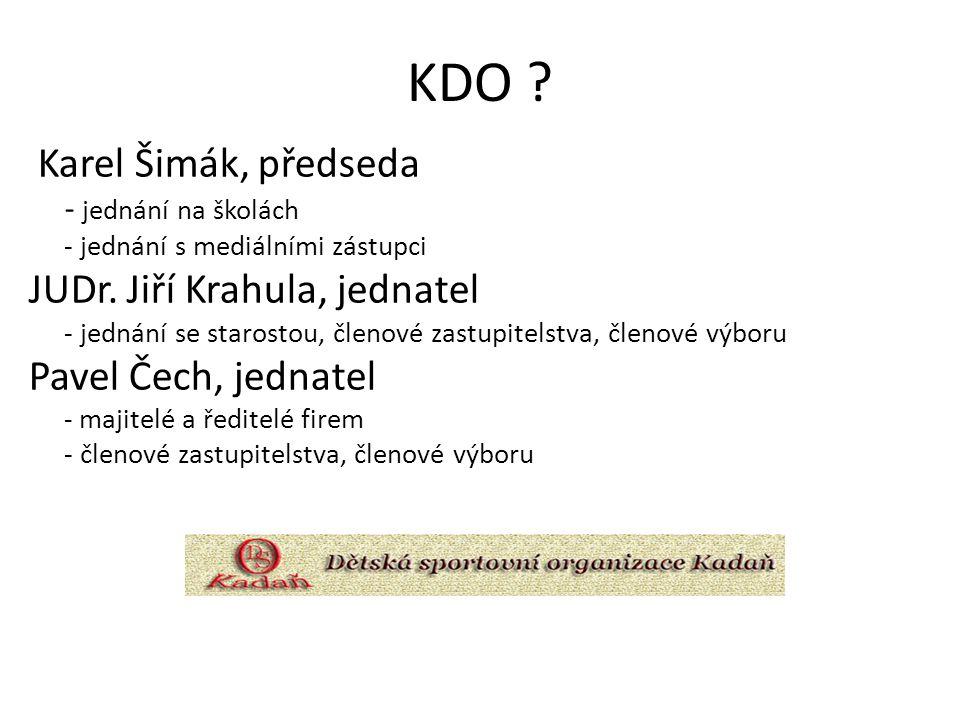 KDO ? Karel Šimák, předseda - jednání na školách - jednání s mediálními zástupci JUDr. Jiří Krahula, jednatel - jednání se starostou, členové zastupit