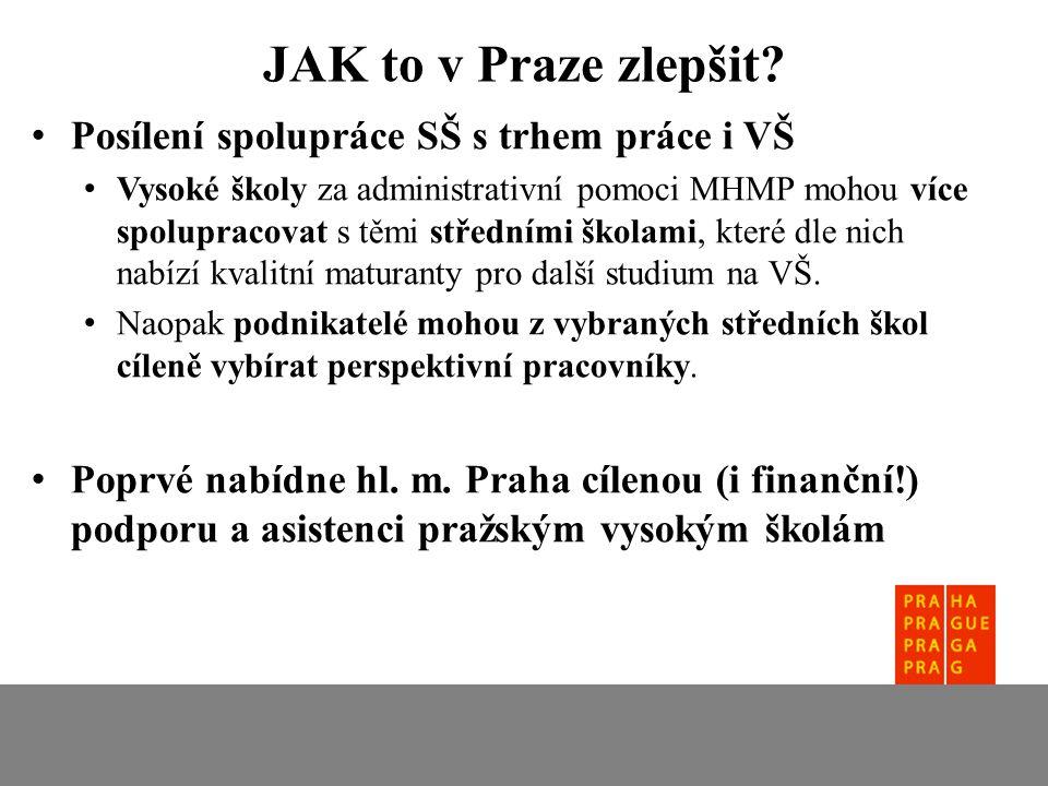 JAK to v Praze zlepšit.