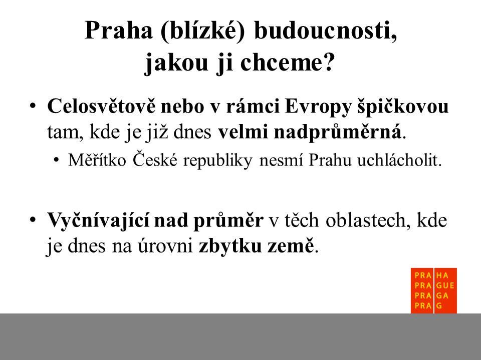 Pozice Prahy v relaci s dalšími regiony ČR i EU