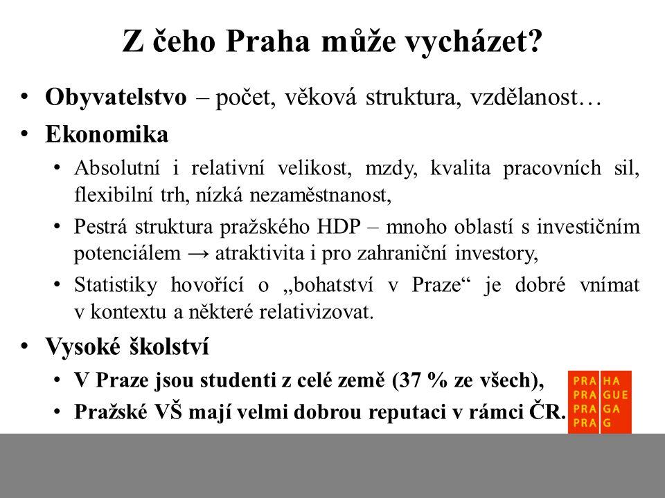 Cca 60 % inovačního systému ČR Velký počet výzkumných organizací s významem pro ČR Vysoký počet nově vznikajících podniků Vysoký potenciál pro interdisciplinaritu – mnoho různých oborů (ve výzkumu i školství) O co se ještě Praha může opřít?