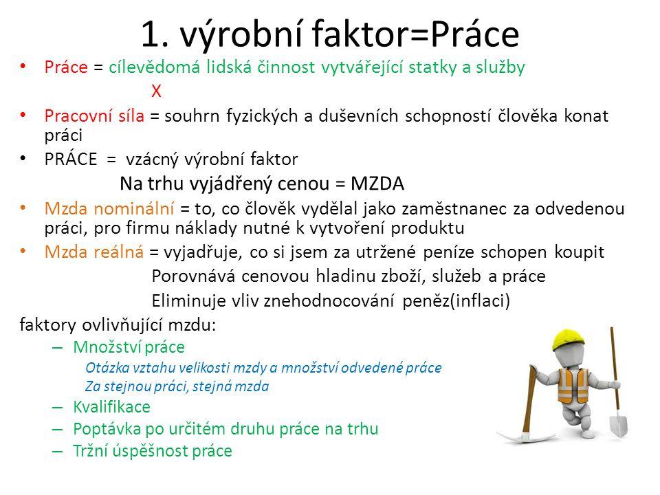 1. výrobní faktor=Práce Práce = cílevědomá lidská činnost vytvářející statky a služby X Pracovní síla = souhrn fyzických a duševních schopností člověk