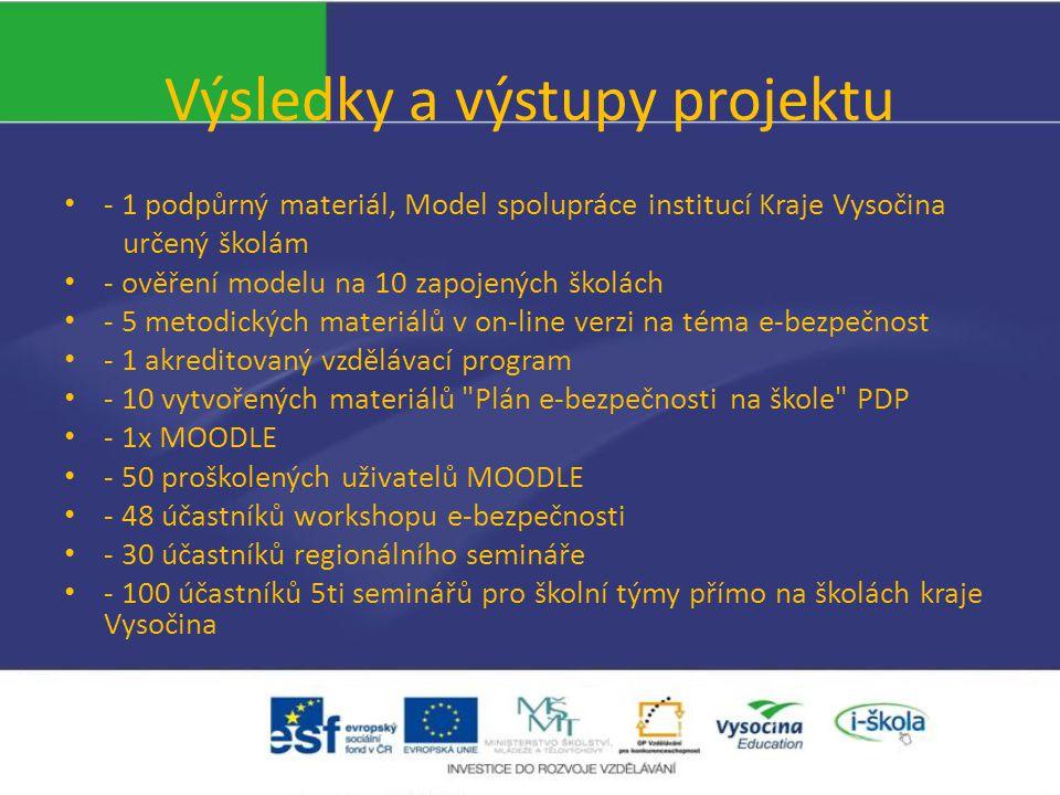 Výsledky a výstupy projektu - 1 podpůrný materiál, Model spolupráce institucí Kraje Vysočina určený školám - ověření modelu na 10 zapojených školách - 5 metodických materiálů v on-line verzi na téma e-bezpečnost - 1 akreditovaný vzdělávací program - 10 vytvořených materiálů Plán e-bezpečnosti na škole PDP - 1x MOODLE - 50 proškolených uživatelů MOODLE - 48 účastníků workshopu e-bezpečnosti - 30 účastníků regionálního semináře - 100 účastníků 5ti seminářů pro školní týmy přímo na školách kraje Vysočina