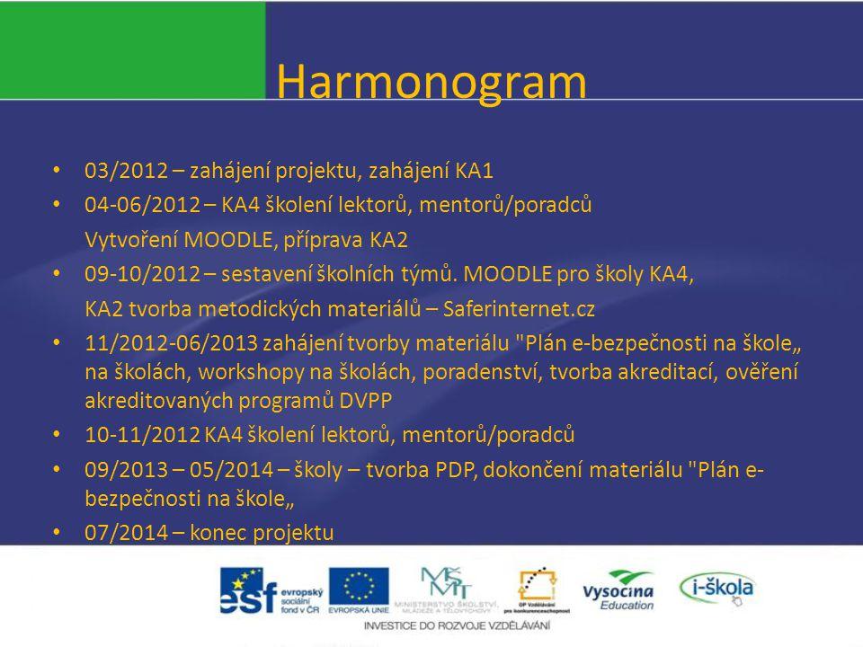 Harmonogram 03/2012 – zahájení projektu, zahájení KA1 04-06/2012 – KA4 školení lektorů, mentorů/poradců Vytvoření MOODLE, příprava KA2 09-10/2012 – sestavení školních týmů.
