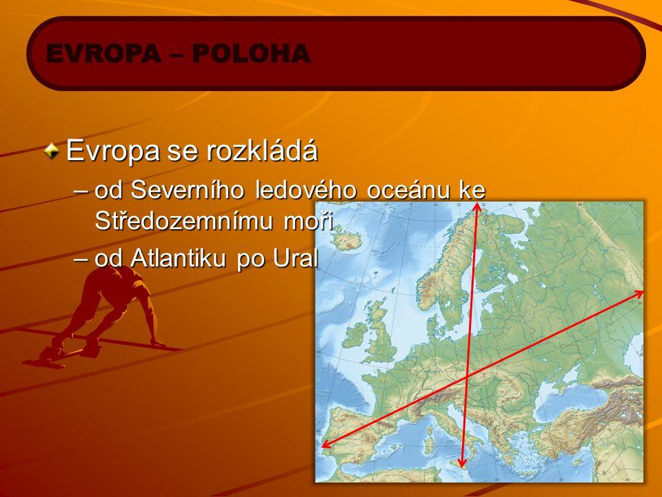 Evropa se rozkládá –od Severního ledového oceánu ke Středozemnímu moři –od Atlantiku po Ural