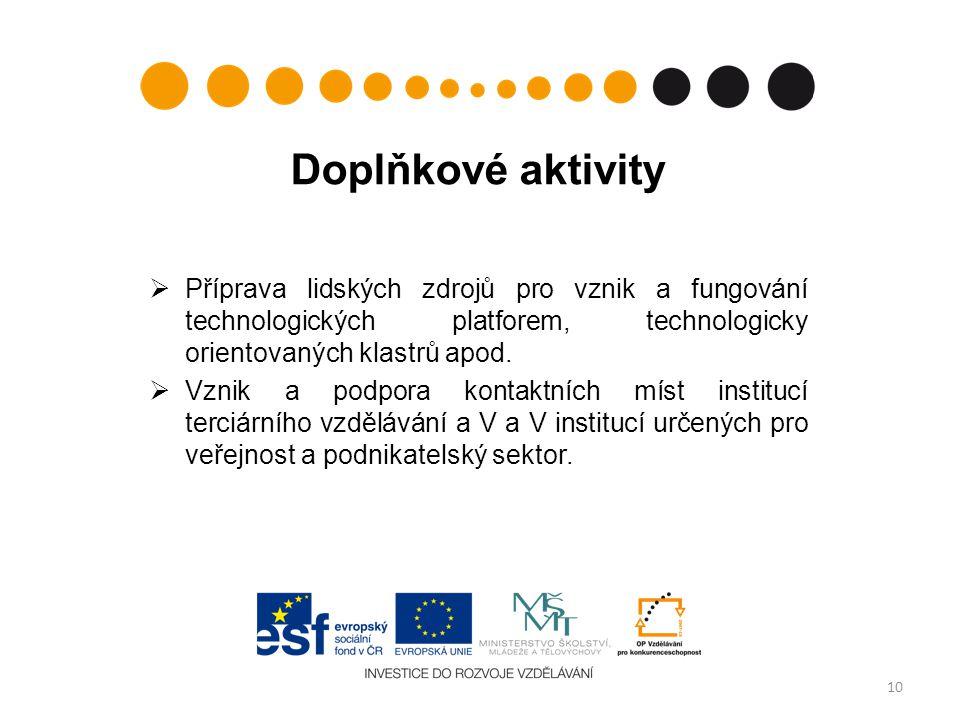 Doplňkové aktivity  Příprava lidských zdrojů pro vznik a fungování technologických platforem, technologicky orientovaných klastrů apod.  Vznik a pod