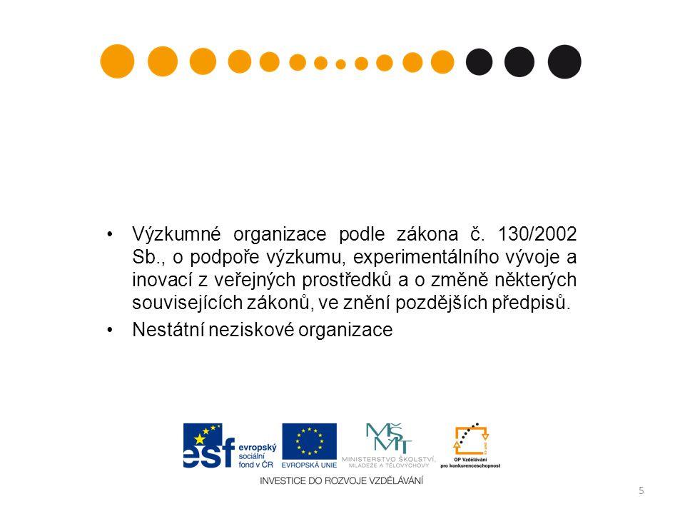Výzkumné organizace podle zákona č. 130/2002 Sb., o podpoře výzkumu, experimentálního vývoje a inovací z veřejných prostředků a o změně některých souv
