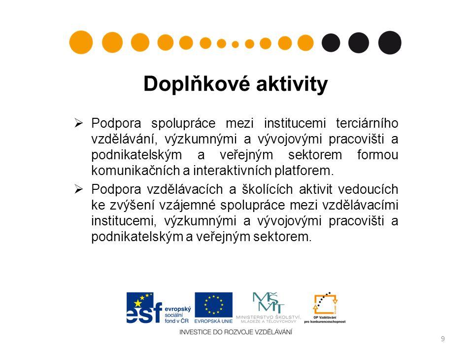 Doplňkové aktivity  Podpora spolupráce mezi institucemi terciárního vzdělávání, výzkumnými a vývojovými pracovišti a podnikatelským a veřejným sektor
