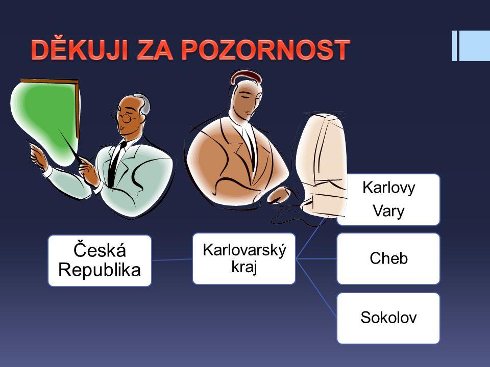 Česká Republika Karlovarský kraj Karlovy Vary ChebSokolov