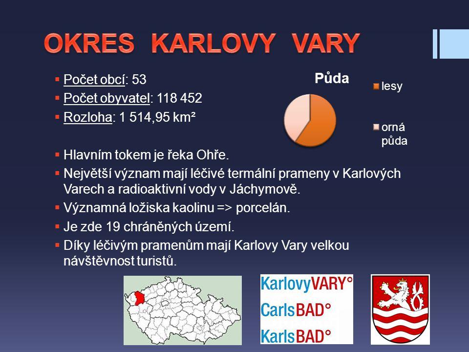  Počet obcí: 53  Počet obyvatel: 118 452  Rozloha: 1 514,95 km²  Hlavním tokem je řeka Ohře.  Největší význam mají léčivé termální prameny v Karl
