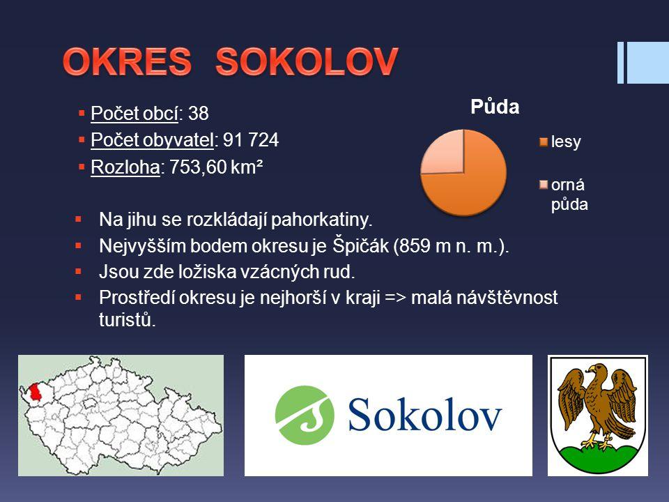  Počet obcí: 38  Počet obyvatel: 91 724  Rozloha: 753,60 km²  Na jihu se rozkládají pahorkatiny.  Nejvyšším bodem okresu je Špičák (859 m n. m.).
