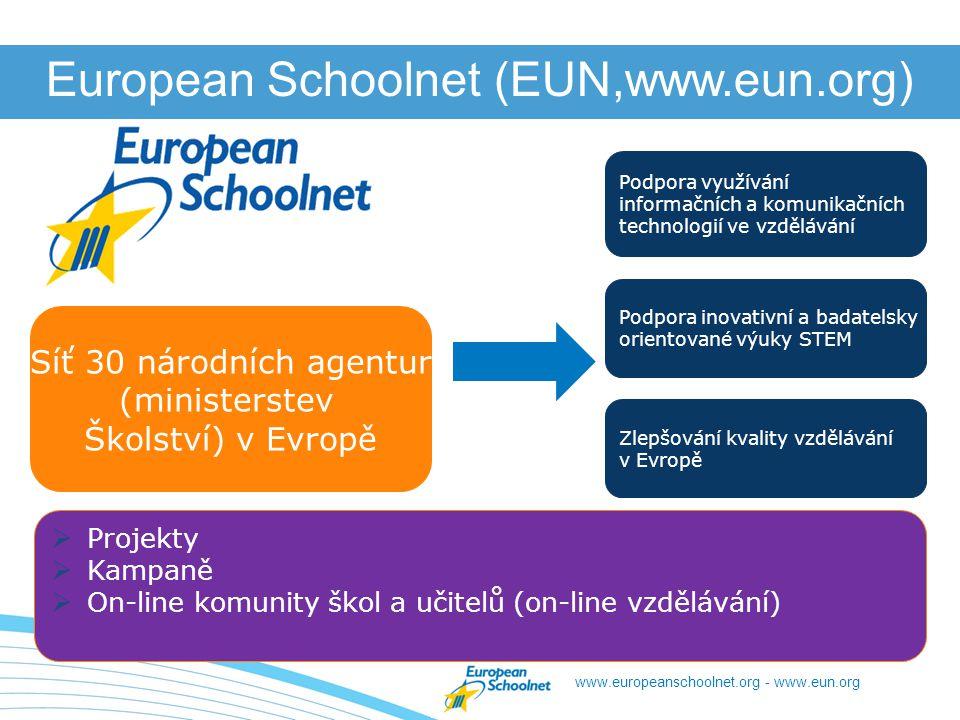 www.europeanschoolnet.org - www.eun.org European Schoolnet (EUN,www.eun.org) Podpora využívání informačních a komunikačních technologií ve vzdělávání Podpora inovativní a badatelsky orientované výuky STEM Zlepšování kvality vzdělávání v Evropě Síť 30 národních agentur (ministerstev Školství) v Evropě  Projekty  Kampaně  On-line komunity škol a učitelů (on-line vzdělávání)