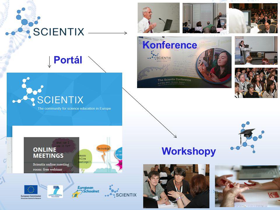 Scientix 2 | Mgr. Martina Kupilíková 5 Konference Workshopy Portál