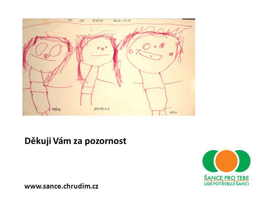 Děkuji Vám za pozornost www.sance.chrudim.cz
