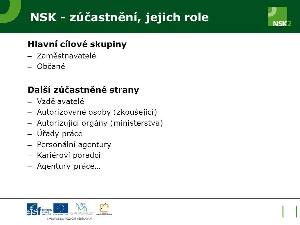 NSK - zúčastnění, jejich role Hlavní cílové skupiny – Zaměstnavatelé – Občané Další zúčastněné strany – Vzdělavatelé – Autorizované osoby (zkoušející)
