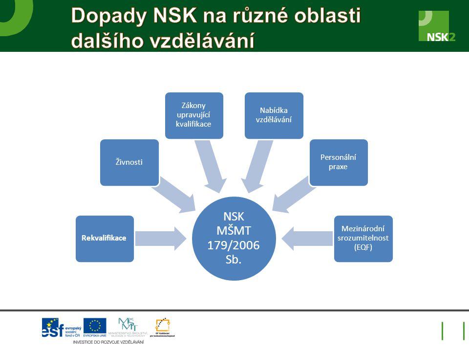 NSK MŠMT 179/2006 Sb.