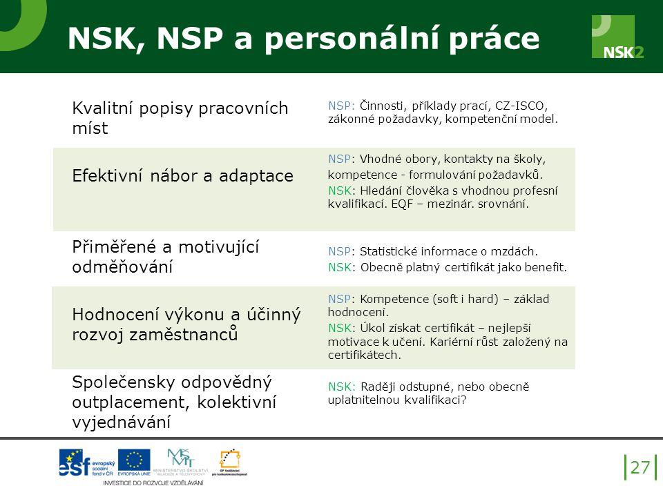 NSK, NSP a personální práce 27 Kvalitní popisy pracovních míst Efektivní nábor a adaptace Přiměřené a motivující odměňování Hodnocení výkonu a účinný rozvoj zaměstnanců Společensky odpovědný outplacement, kolektivní vyjednávání NSP: Činnosti, příklady prací, CZ-ISCO, zákonné požadavky, kompetenční model.