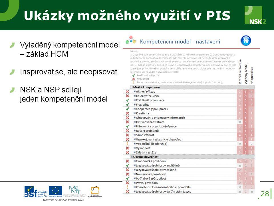Ukázky možného využití v PIS Vyladěný kompetenční model – základ HCM Inspirovat se, ale neopisovat NSK a NSP sdílejí jeden kompetenční model 28