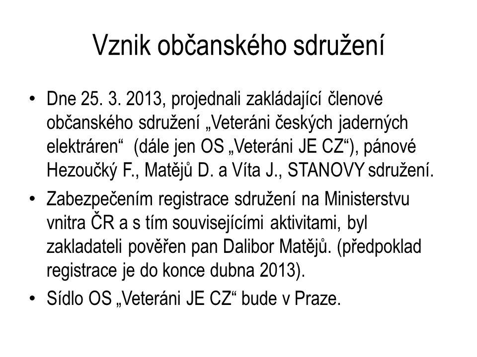 Vznik občanského sdružení Dne 25. 3.