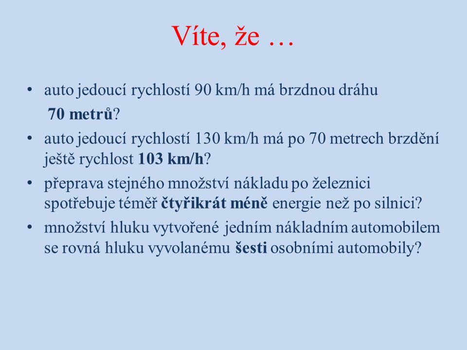 Víte, že … auto jedoucí rychlostí 90 km/h má brzdnou dráhu 70 metrů? auto jedoucí rychlostí 130 km/h má po 70 metrech brzdění ještě rychlost 103 km/h?