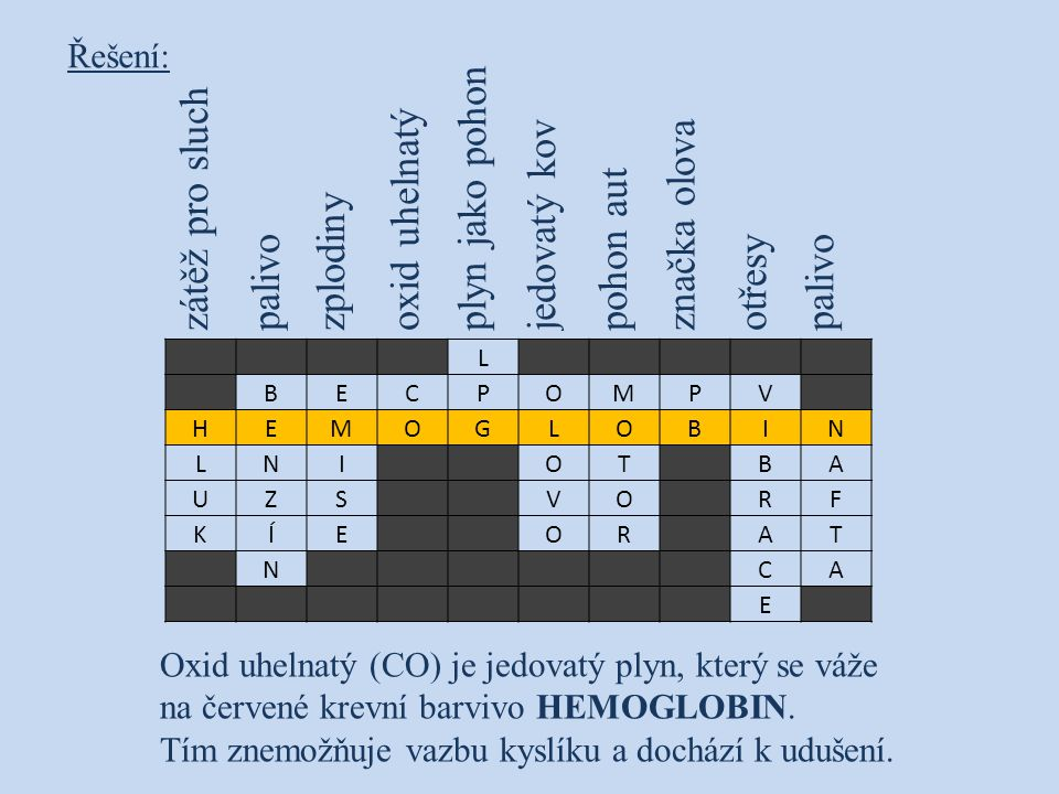 zátěž pro sluch palivozplodiny oxid uhelnatý plyn jako pohon jedovatý kov pohon aut značka olova otřesy palivo Řešení: L BECPOMPV HEMOGLOBIN LNI OT BA