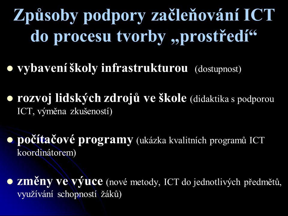 """Způsoby podpory začleňování ICT do procesu tvorby """"prostředí"""" vybavení školy infrastrukturou (dostupnost) rozvoj lidských zdrojů ve škole (didaktika s"""