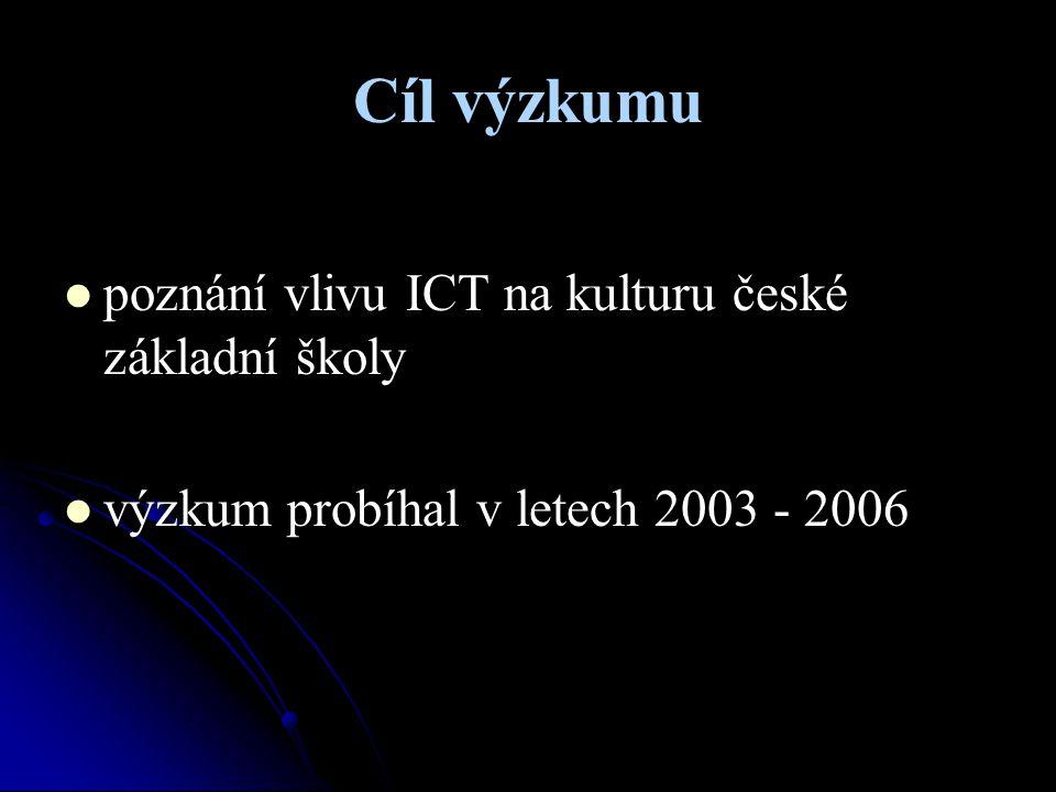 Cíl výzkumu poznání vlivu ICT na kulturu české základní školy výzkum probíhal v letech 2003 - 2006
