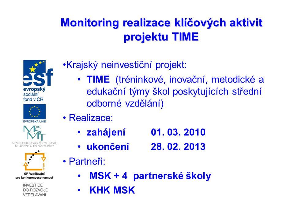 Krajský neinvestiční projekt: TIME (tréninkové, inovační, metodické a edukační týmy škol poskytujících střední odborné vzdělání) Realizace: zahájení 01.