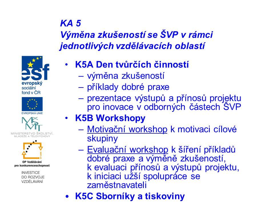 KA 5 Výměna zkušeností se ŠVP v rámci jednotlivých vzdělávacích oblastí K5A Den tvůrčích činností –výměna zkušeností –příklady dobré praxe –prezentace výstupů a přínosů projektu pro inovace v odborných částech ŠVP K5B Workshopy –Motivační workshop k motivaci cílové skupiny –Evaluační workshop k šíření příkladů dobré praxe a výměně zkušeností, k evaluaci přínosů a výstupů projektu, k iniciaci užší spolupráce se zaměstnavateli K5C Sborníky a tiskoviny