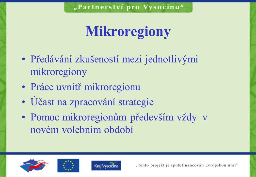 Mikroregiony Předávání zkušeností mezi jednotlivými mikroregiony Práce uvnitř mikroregionu Účast na zpracování strategie Pomoc mikroregionům především vždy v novém volebním období